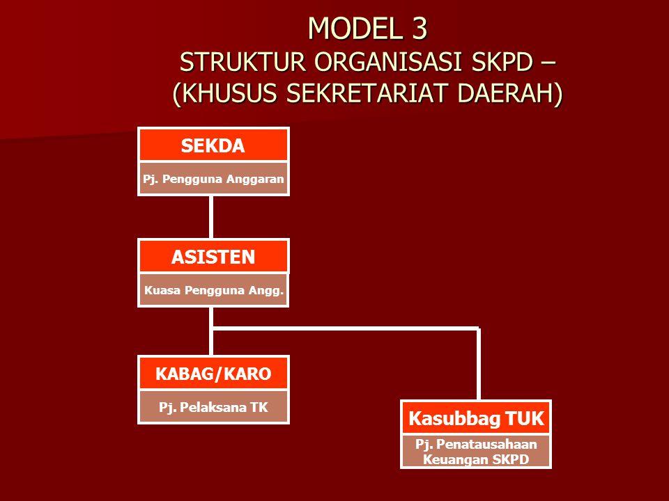 MODEL 3 STRUKTUR ORGANISASI SKPD – (KHUSUS SEKRETARIAT DAERAH)