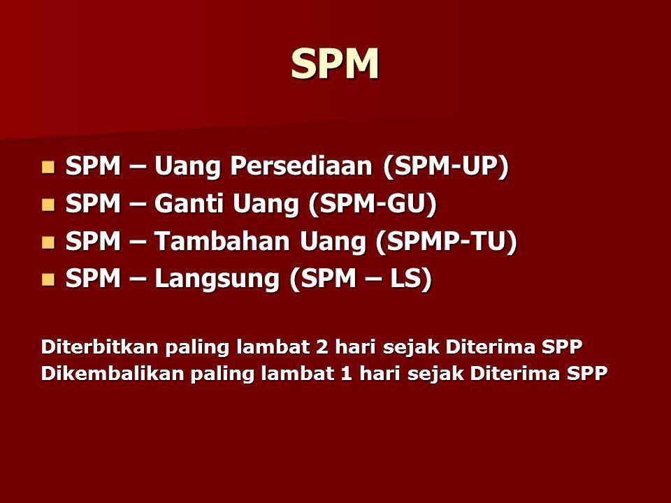 SPM SPM – Uang Persediaan (SPM-UP) SPM – Ganti Uang (SPM-GU)