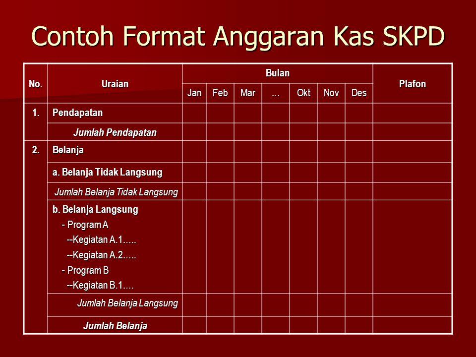 Contoh Format Anggaran Kas SKPD