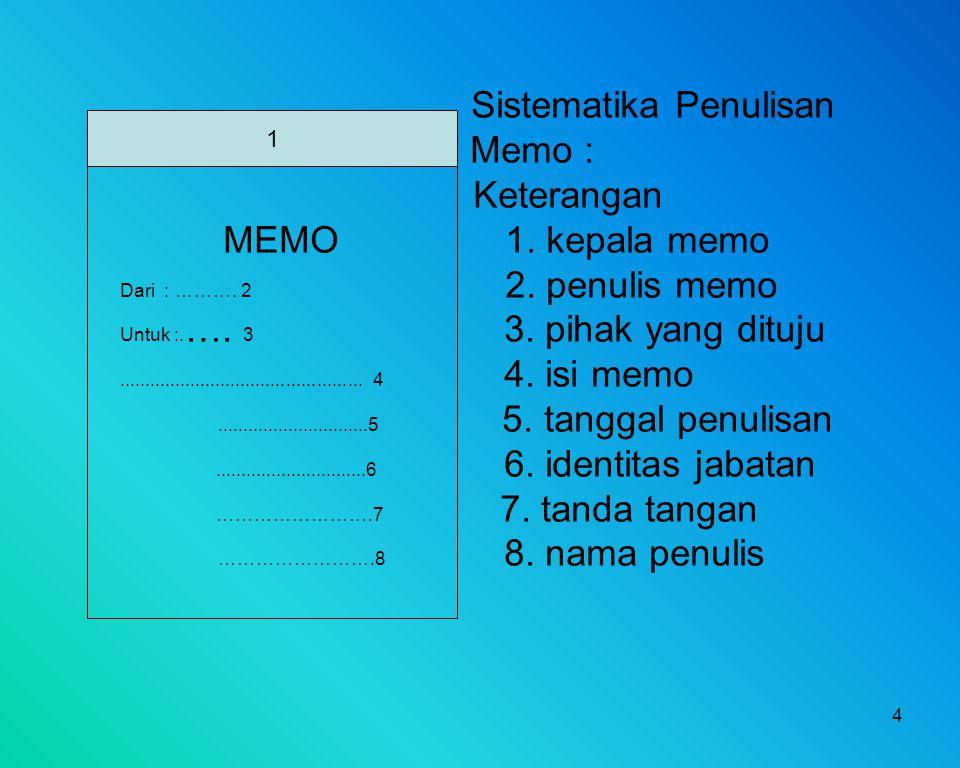 Sistematika Penulisan Memo : Keterangan MEMO 1. kepala memo