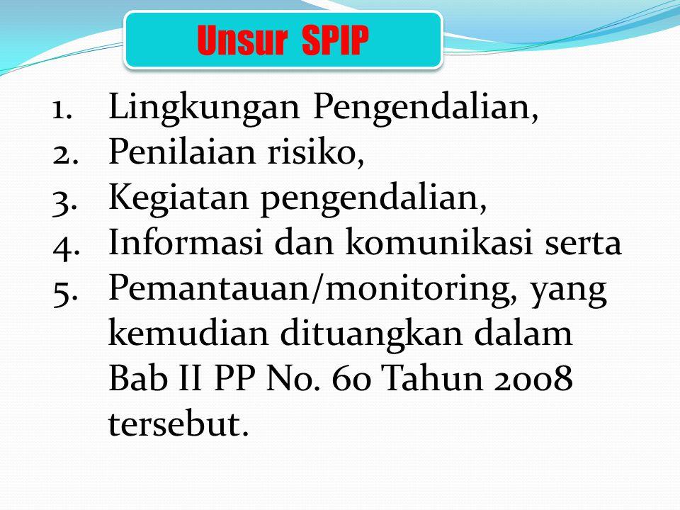 Unsur SPIP Lingkungan Pengendalian, Penilaian risiko, Kegiatan pengendalian, Informasi dan komunikasi serta.