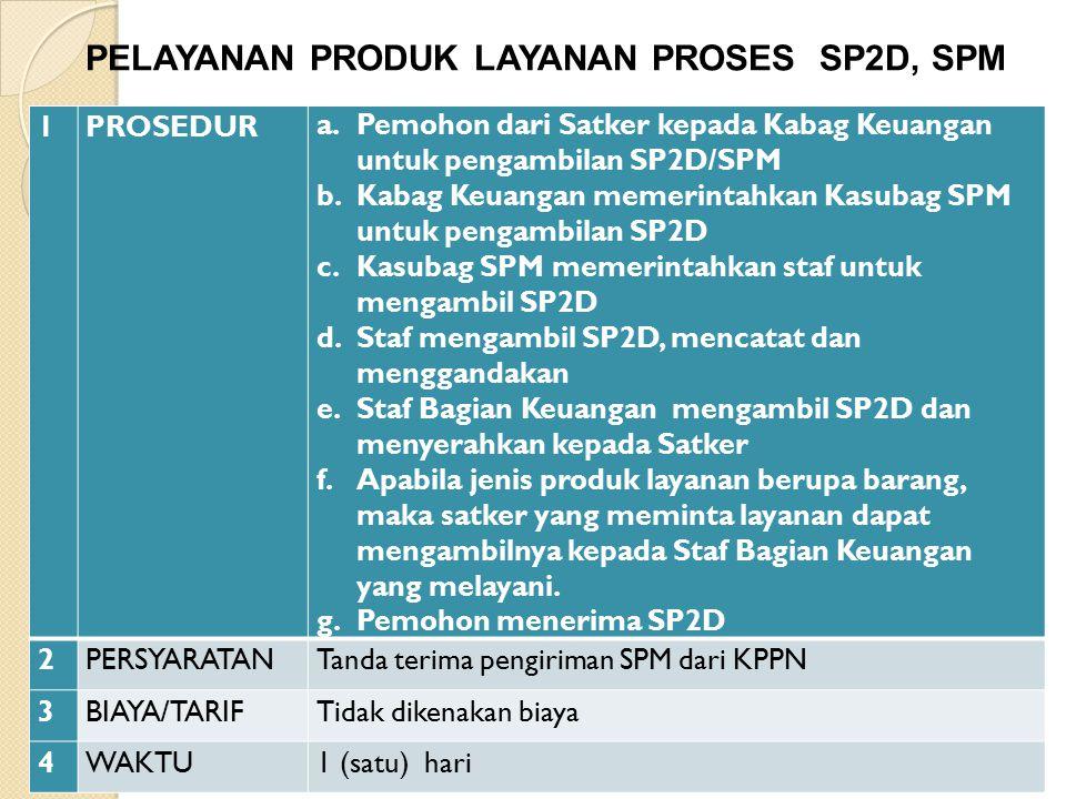PELAYANAN PRODUK LAYANAN PROSES SP2D, SPM