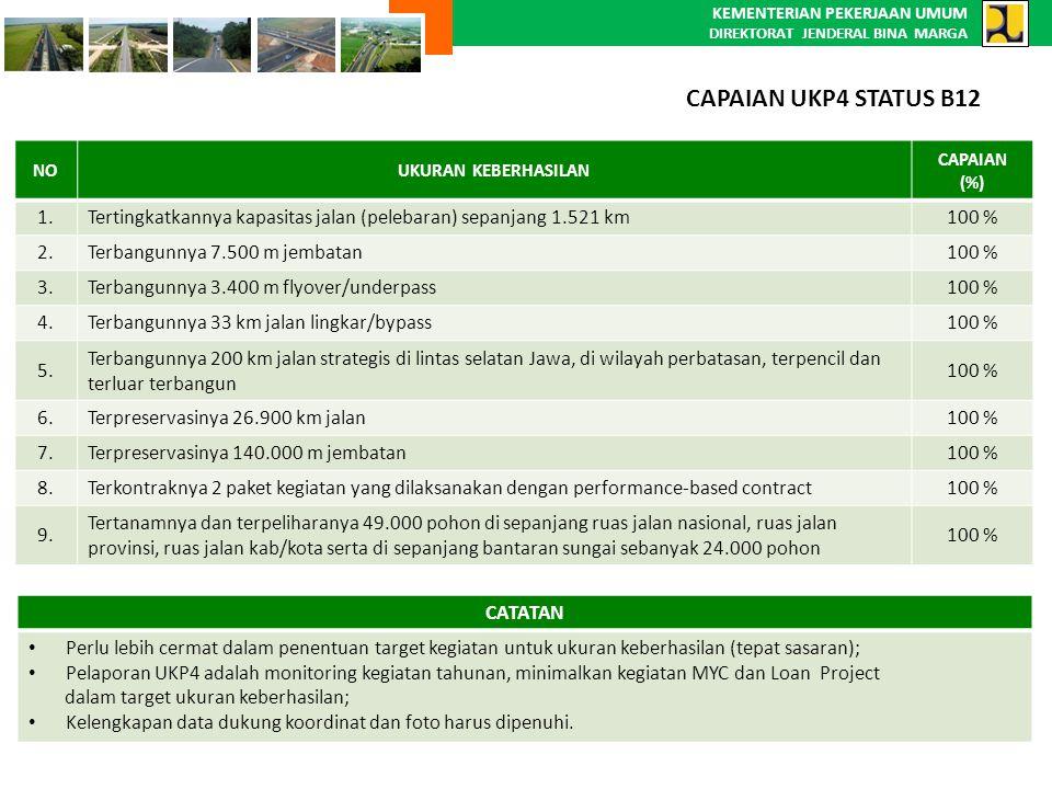 IDENTIFIKASI MASALAH TA. 2011