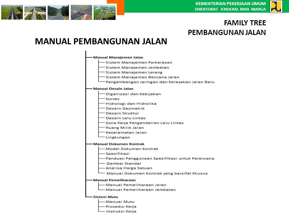 Sistem mutu : Manual Mutu agar mulai dilaksanakan