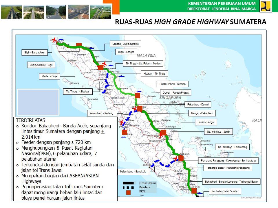 Rute Jalan Paralel Perbatasan Kalimantan
