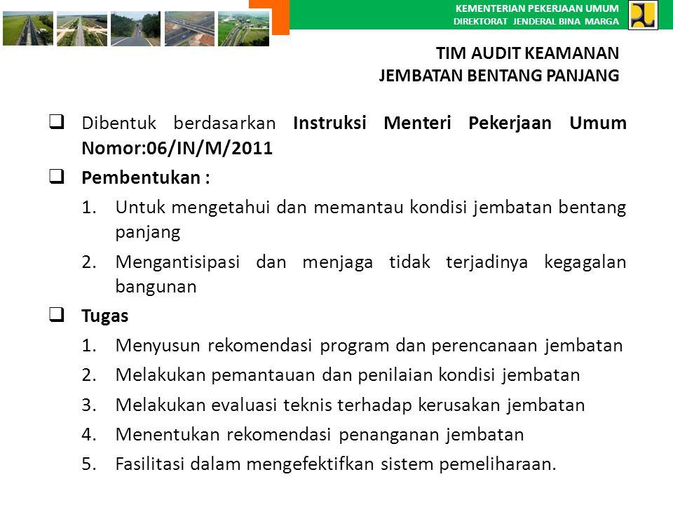 Keanggotaan dari Direktorat Jenderal Bina Marga :