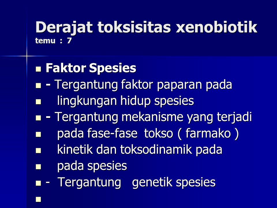 Derajat toksisitas xenobiotik temu : 7