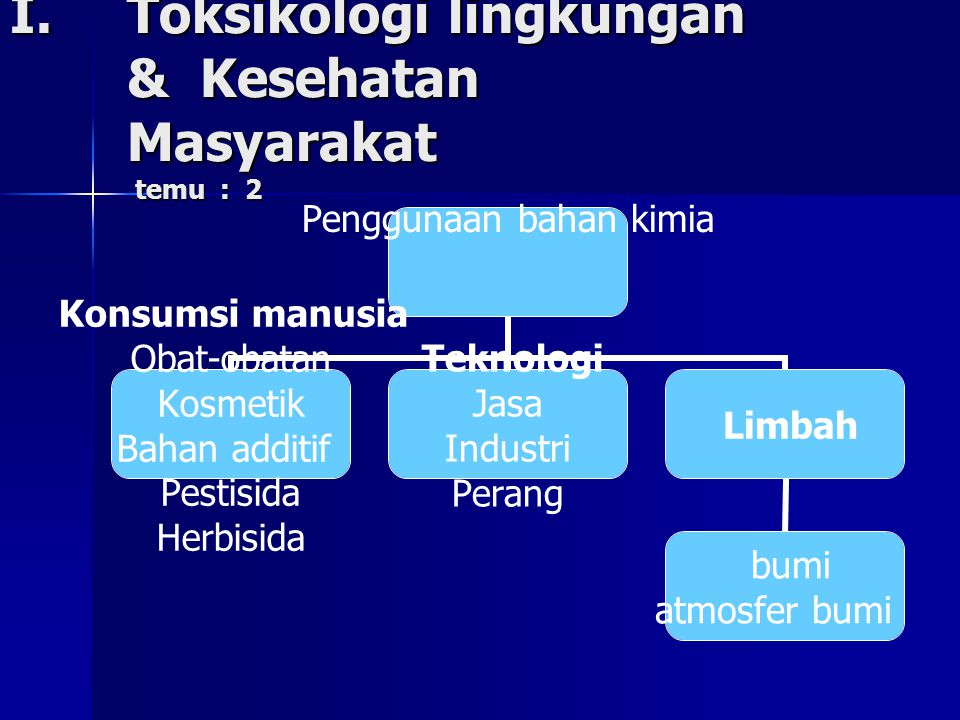 Toksikologi lingkungan & Kesehatan Masyarakat temu : 2