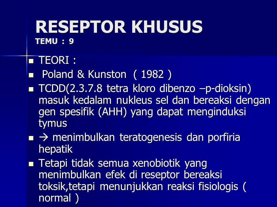 RESEPTOR KHUSUS TEMU : 9 TEORI : Poland & Kunston ( 1982 )
