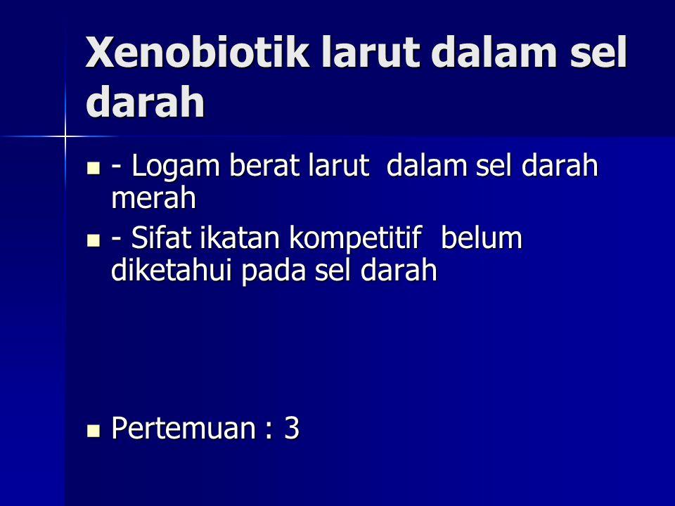 Xenobiotik larut dalam sel darah