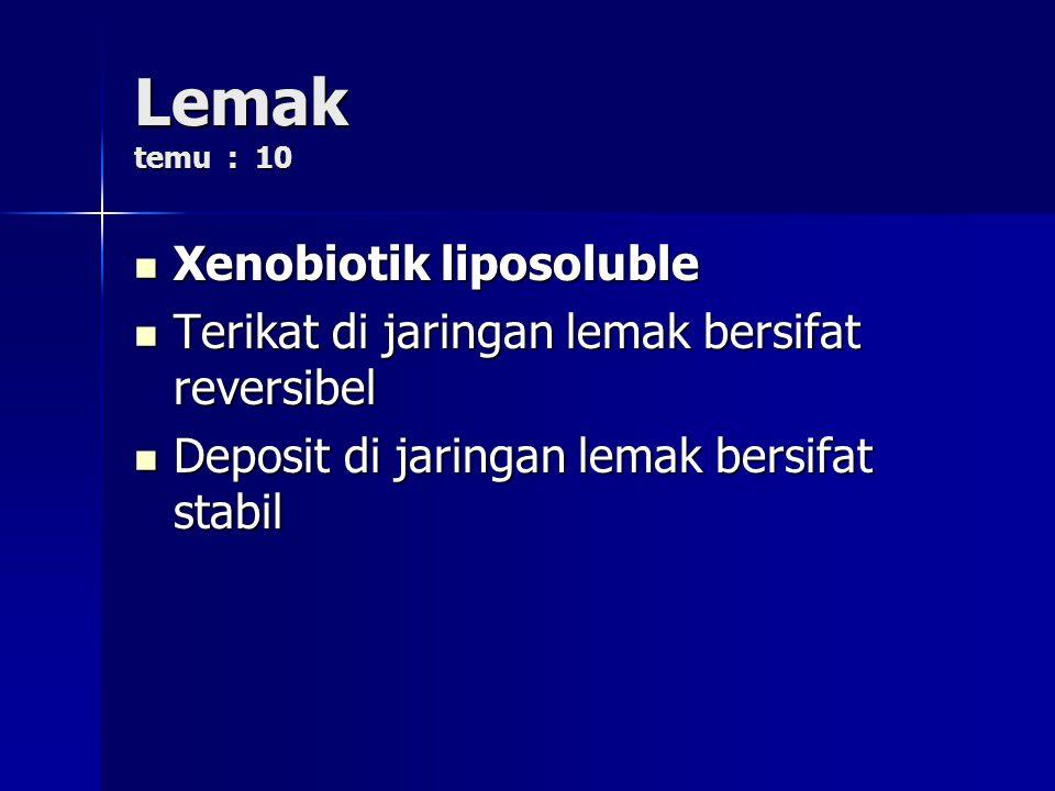 Lemak temu : 10 Xenobiotik liposoluble