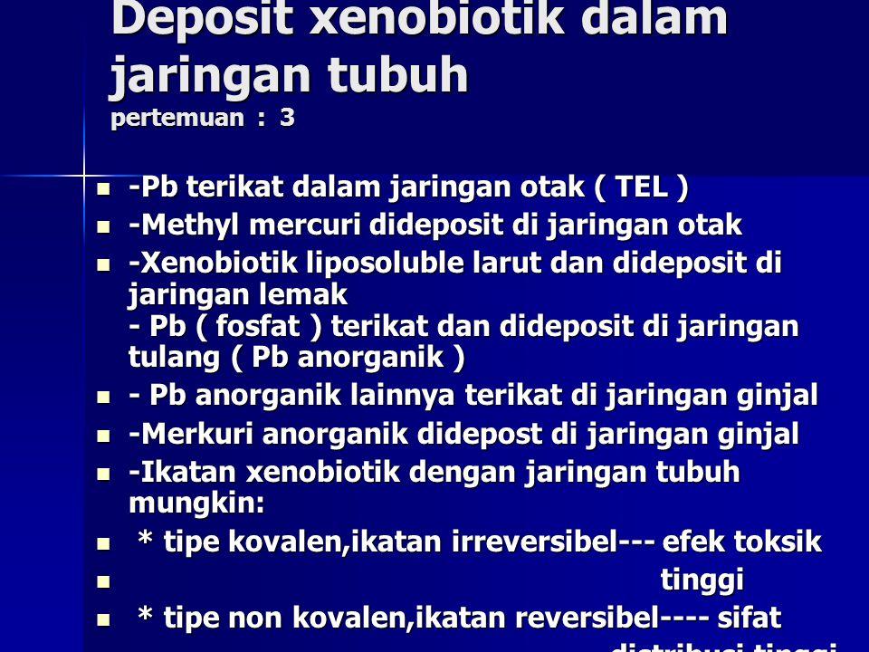 Deposit xenobiotik dalam jaringan tubuh pertemuan : 3