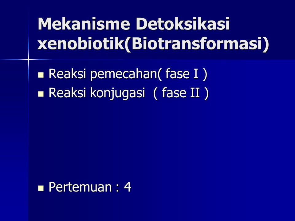 Mekanisme Detoksikasi xenobiotik(Biotransformasi)