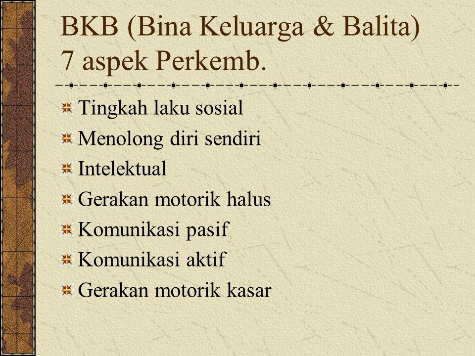BKB (Bina Keluarga & Balita) 7 aspek Perkemb.