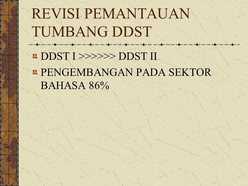 REVISI PEMANTAUAN TUMBANG DDST