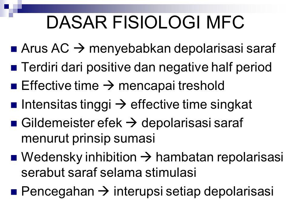 DASAR FISIOLOGI MFC Arus AC  menyebabkan depolarisasi saraf