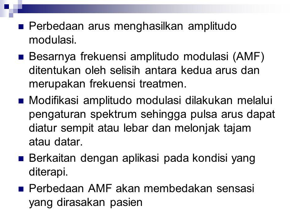 Perbedaan arus menghasilkan amplitudo modulasi.