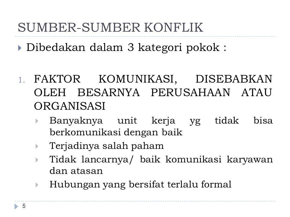 SUMBER-SUMBER KONFLIK
