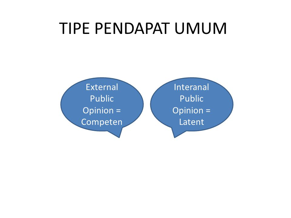 TIPE PENDAPAT UMUM External Public Opinion = Competen