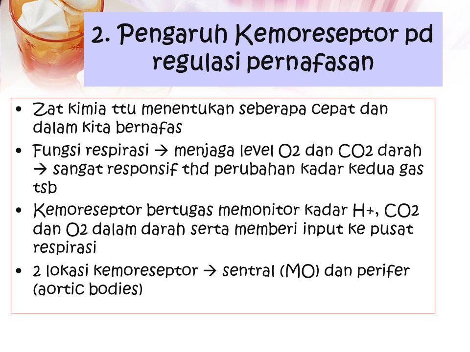 2. Pengaruh Kemoreseptor pd regulasi pernafasan