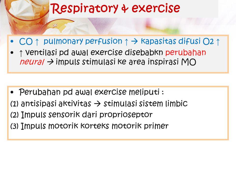 Respiratory & exercise