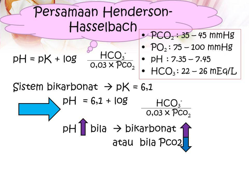 Persamaan Henderson-Hasselbach
