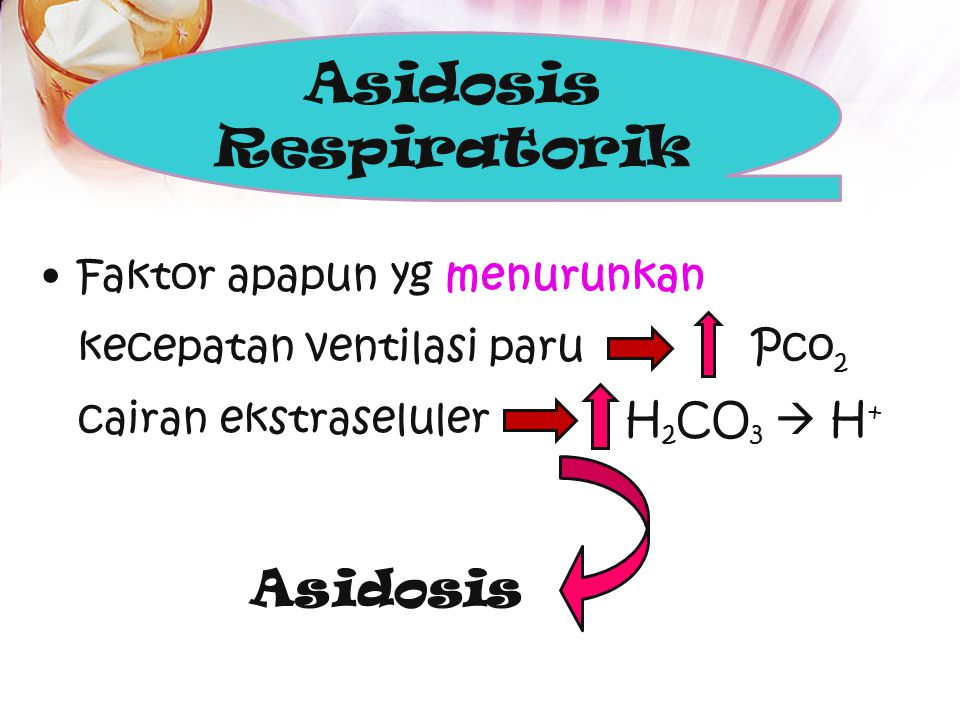 Asidosis Respiratorik