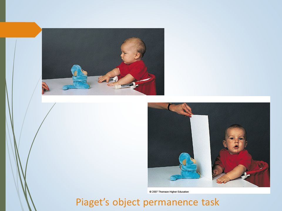 Piaget's object permanence task