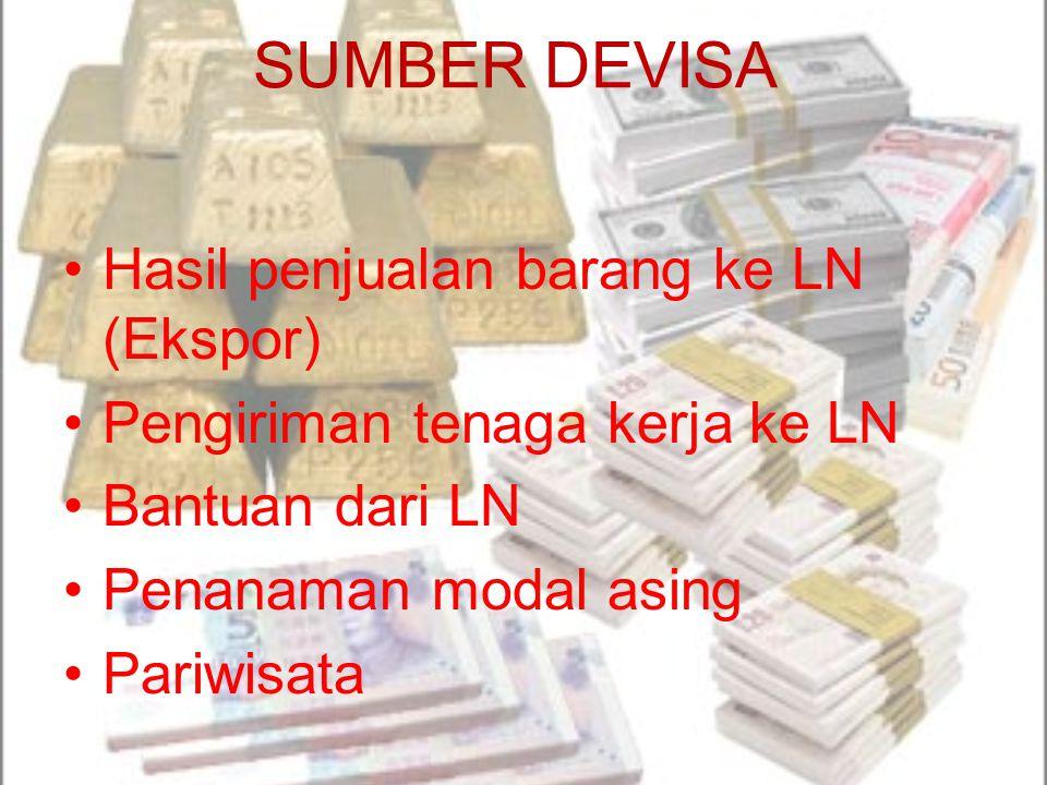 SUMBER DEVISA Hasil penjualan barang ke LN (Ekspor)
