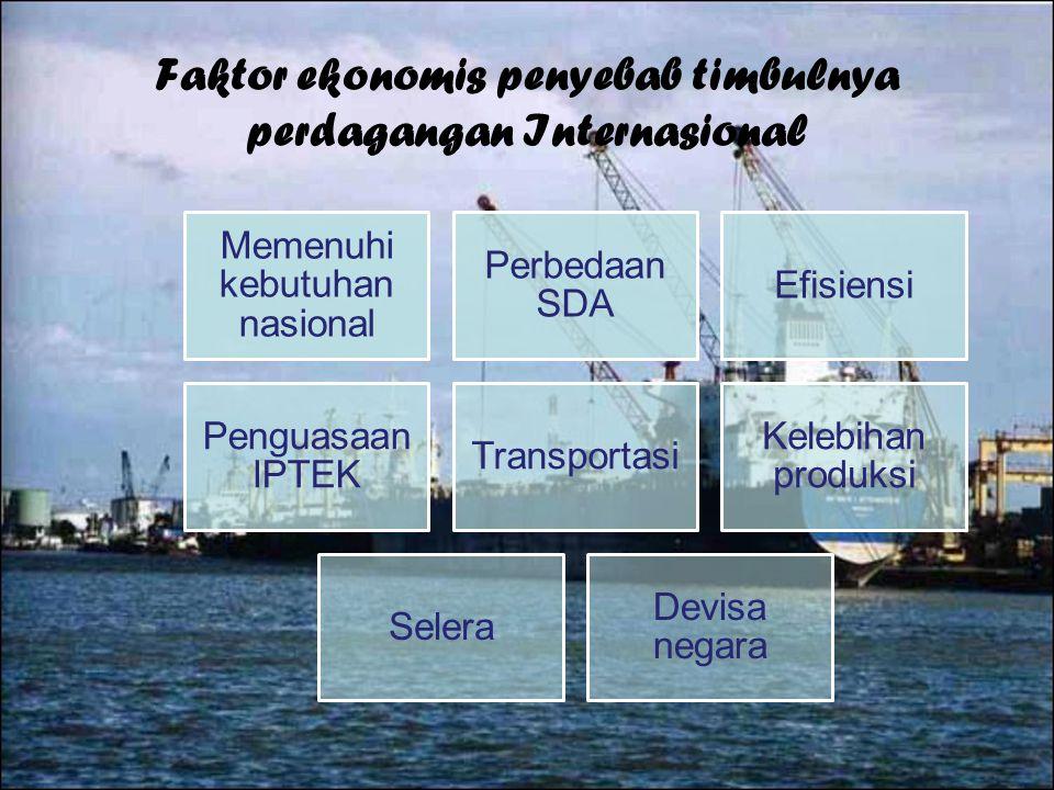 Faktor ekonomis penyebab timbulnya perdagangan Internasional