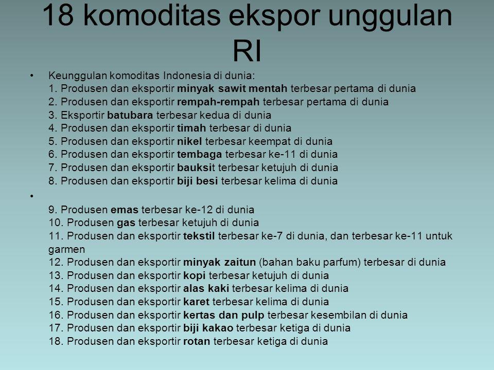 18 komoditas ekspor unggulan RI