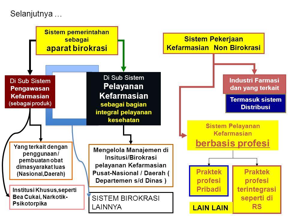 Selanjutnya … Sistem Pekerjaan Kefarmasian Non Birokrasi