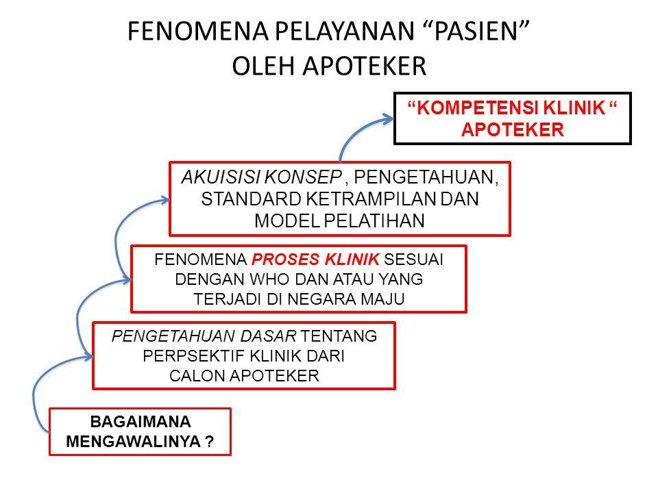 FENOMENA PELAYANAN PASIEN OLEH APOTEKER