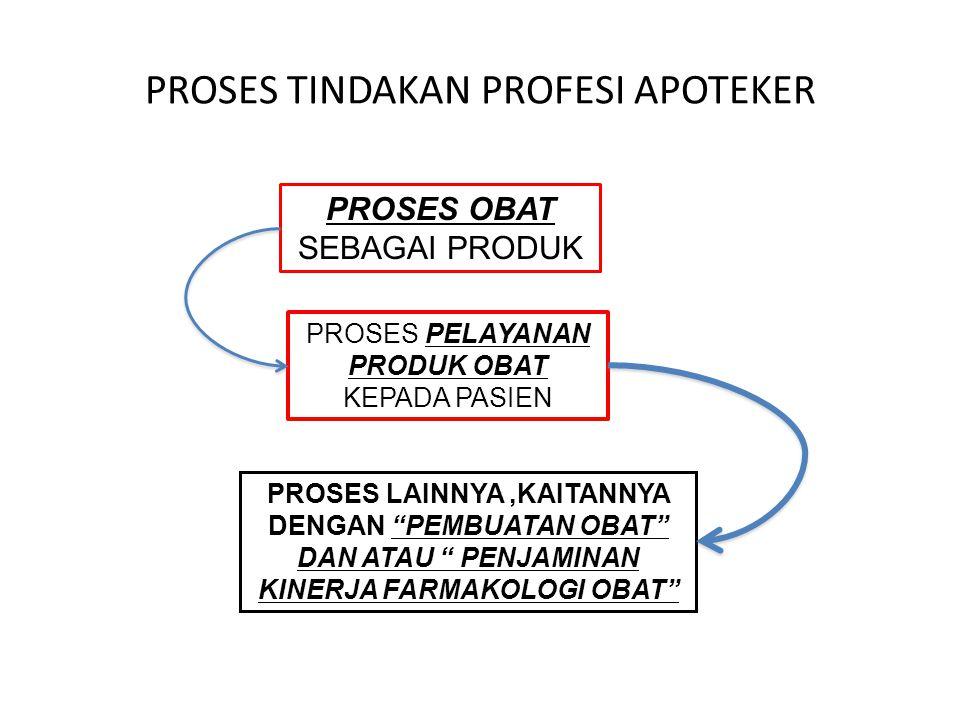 PROSES TINDAKAN PROFESI APOTEKER
