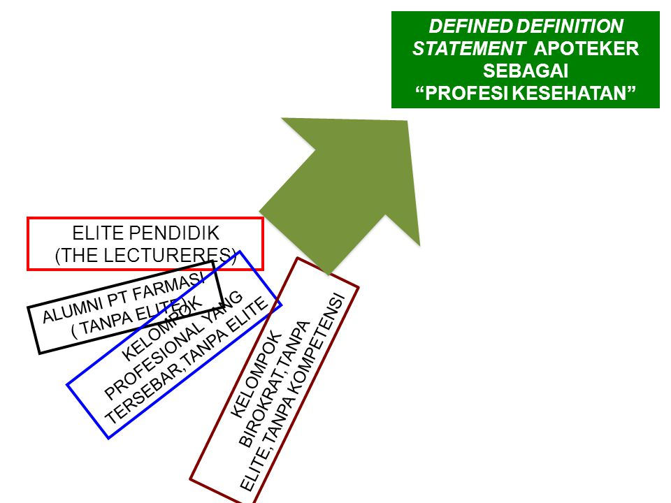 DEFINED DEFINITION STATEMENT APOTEKER SEBAGAI PROFESI KESEHATAN