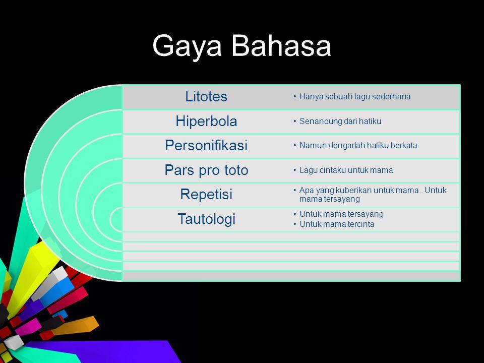 Gaya Bahasa Litotes Hanya sebuah lagu sederhana Hiperbola