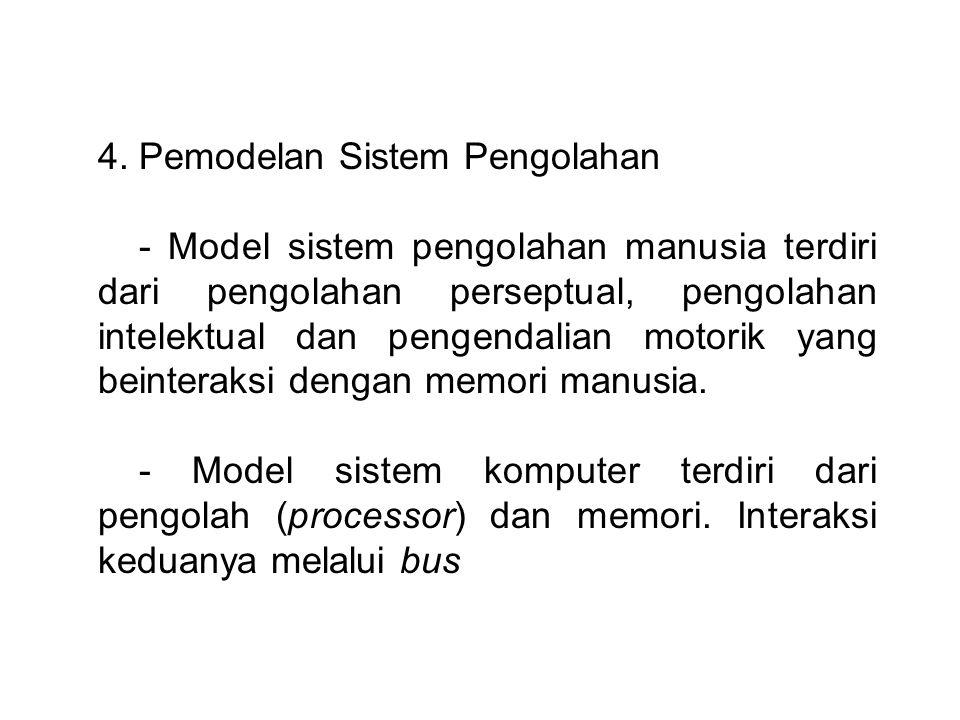 4. Pemodelan Sistem Pengolahan
