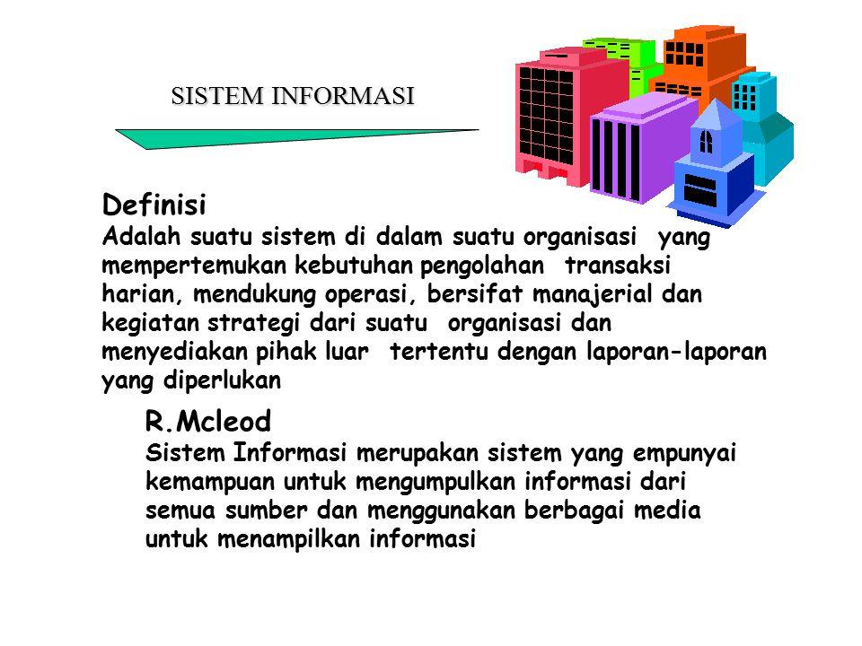 Definisi R.Mcleod SISTEM INFORMASI