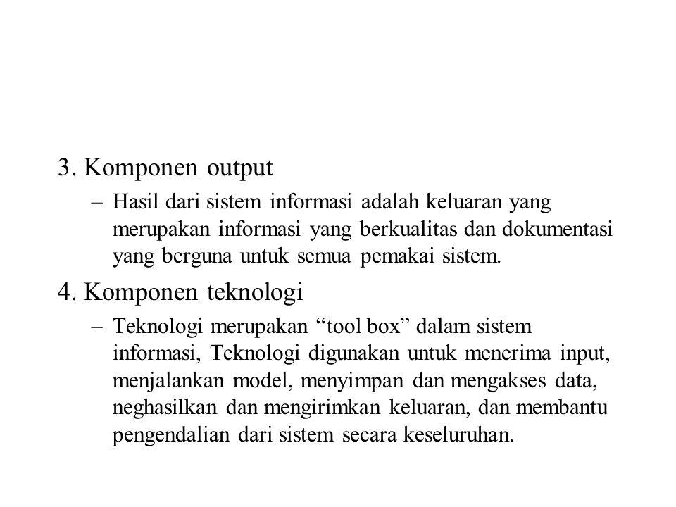 3. Komponen output 4. Komponen teknologi