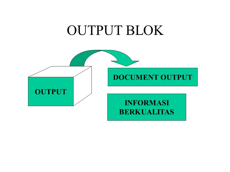 OUTPUT BLOK DOCUMENT OUTPUT OUTPUT INFORMASI BERKUALITAS