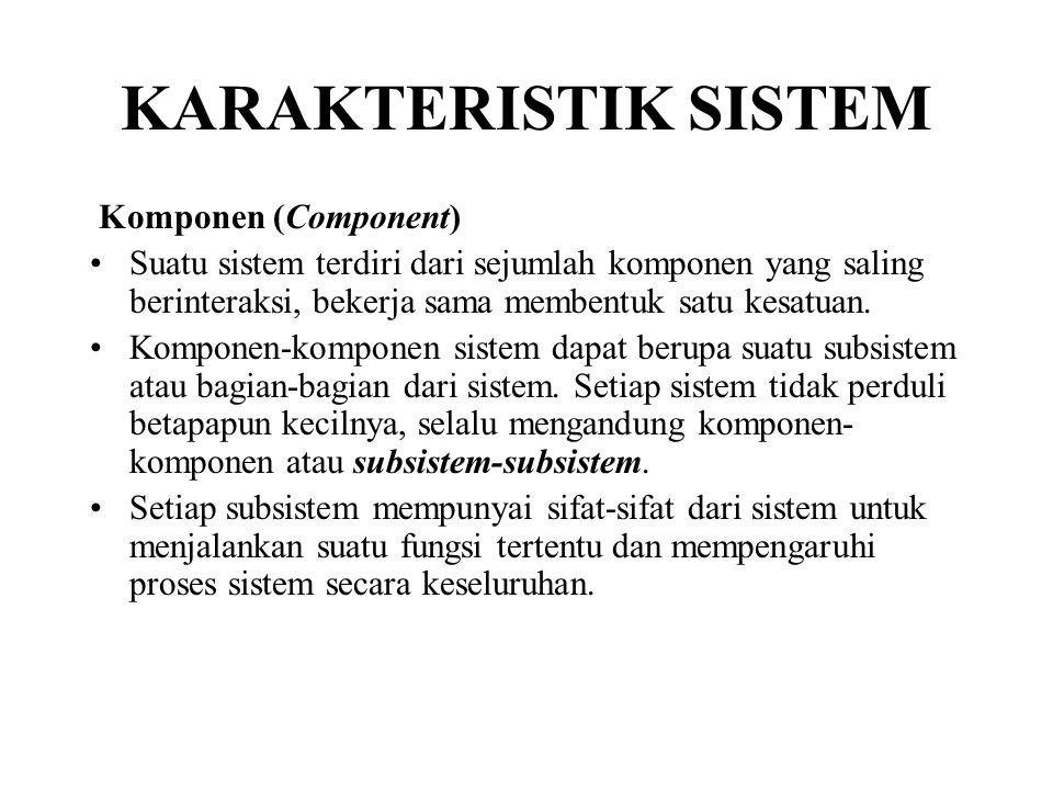 KARAKTERISTIK SISTEM Komponen (Component)