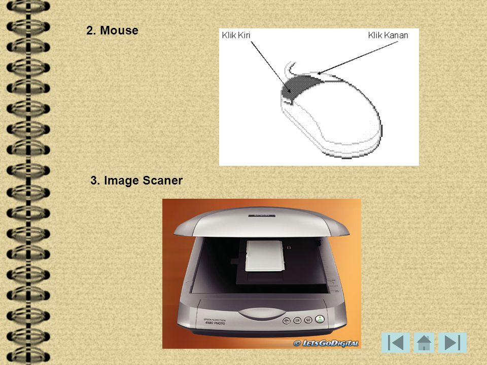 2. Mouse 3. Image Scaner