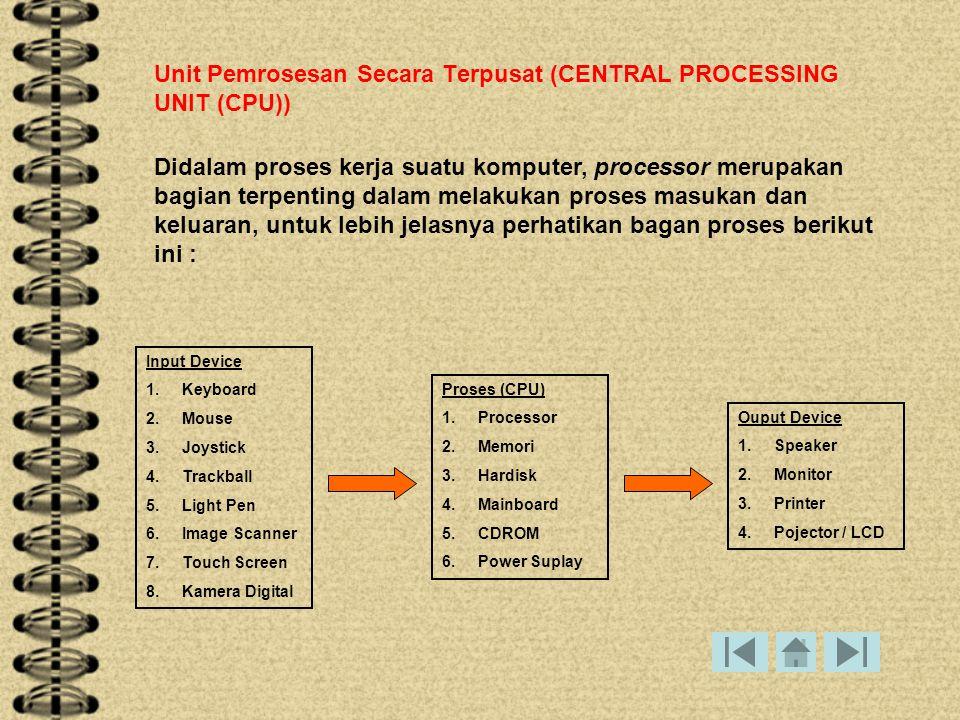 Unit Pemrosesan Secara Terpusat (CENTRAL PROCESSING UNIT (CPU))