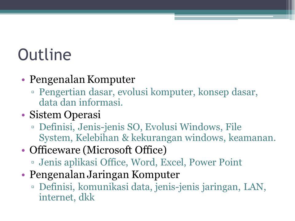 Outline Pengenalan Komputer Sistem Operasi