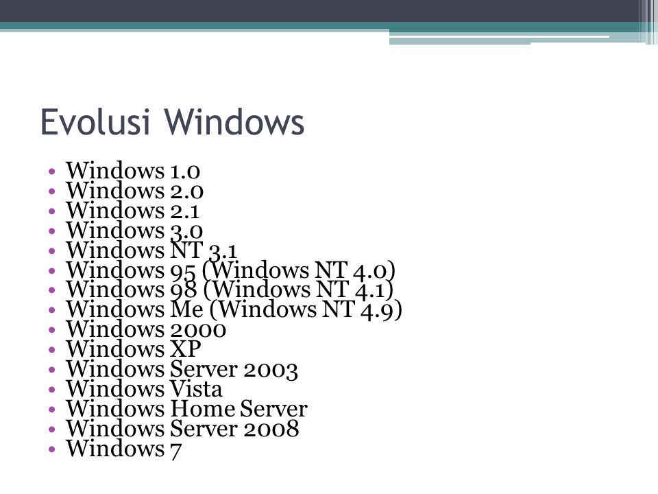 Evolusi Windows Windows 1.0 Windows 2.0 Windows 2.1 Windows 3.0