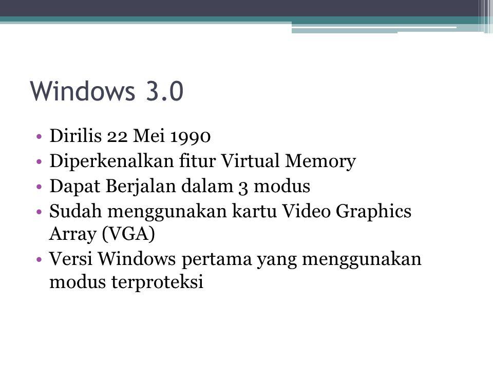 Windows 3.0 Dirilis 22 Mei 1990 Diperkenalkan fitur Virtual Memory