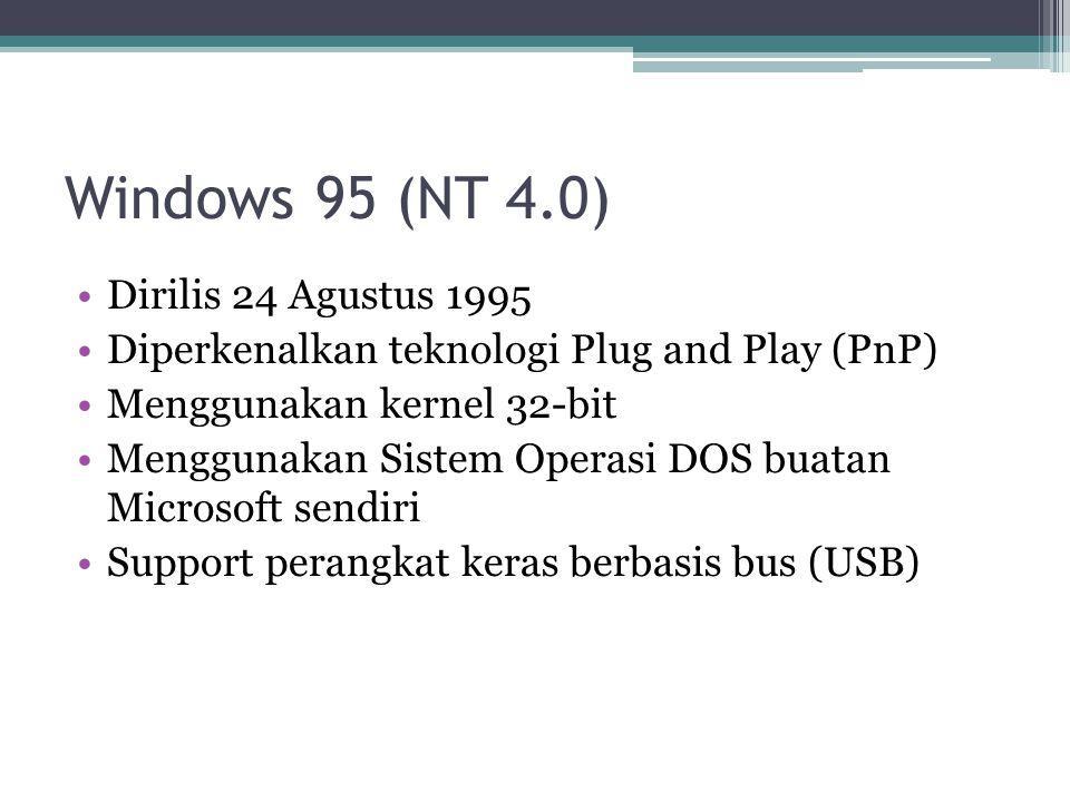 Windows 95 (NT 4.0) Dirilis 24 Agustus 1995