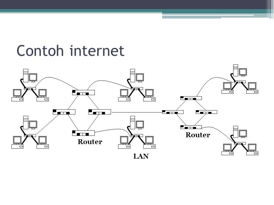 Contoh internet LAN Router Router