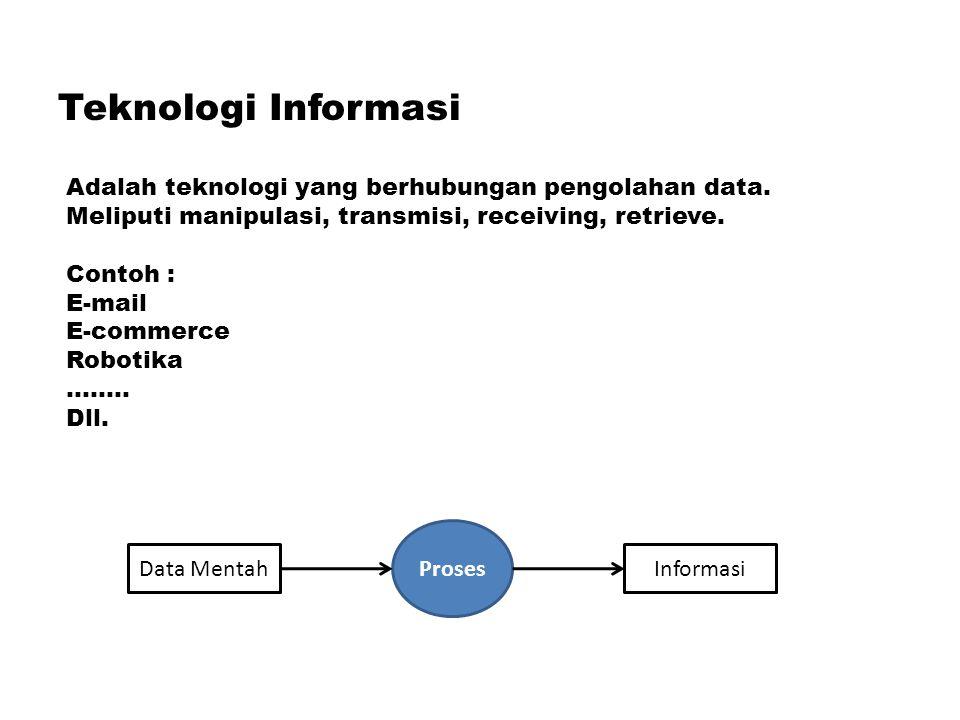 Teknologi Informasi Adalah teknologi yang berhubungan pengolahan data.