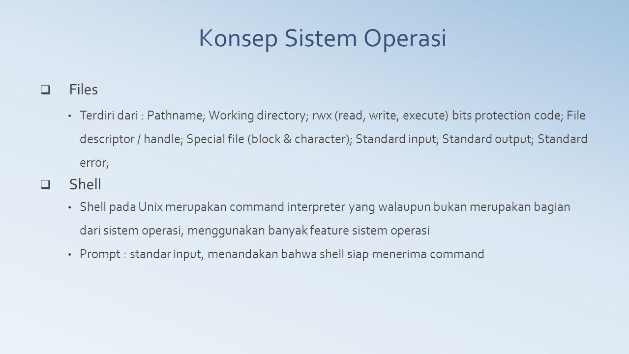 Konsep Sistem Operasi Files Shell